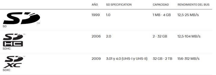 Screenshot_2019-07-29 Cómo elegir una tarjeta micro SD para Nintendo Switch mejores recomendaciones de compra y 7 modelos d[...].png