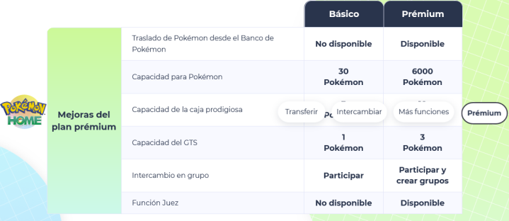 Screenshot_2020-01-28 Plan prémium de Pokémon HOME.png