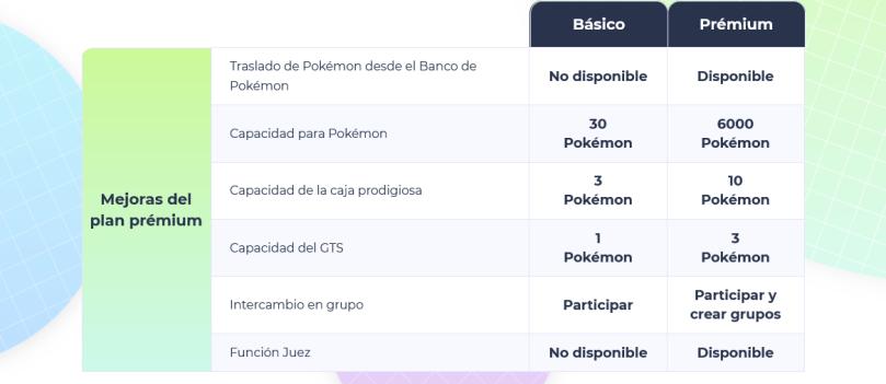 Screenshot_2020-02-12 Plan prémium de Pokémon HOME.png