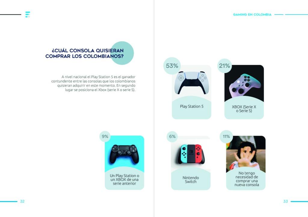 PlayStation 5 tiene mayor interés en la audiencia.